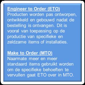 Tegel 3d Definitie ETO MTO