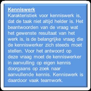 Tegel 3d Definitie kenniswerk